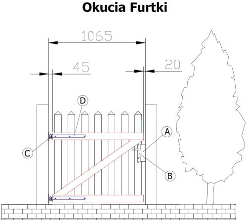 elementy ogrodzenia