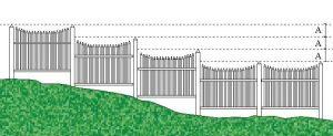 ogrodzenia przydomowe