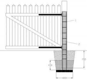 ogrodzenia castorama